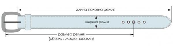 razmer-kozhanogo-remnya
